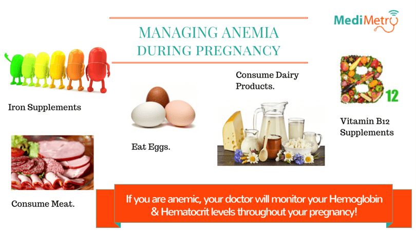 Managing Anemia during pregnancy