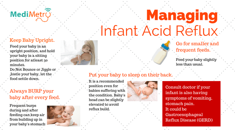 Managing Infant Acid Reflux