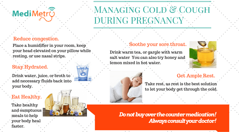 Managing Cold & Cough during Pregnancy