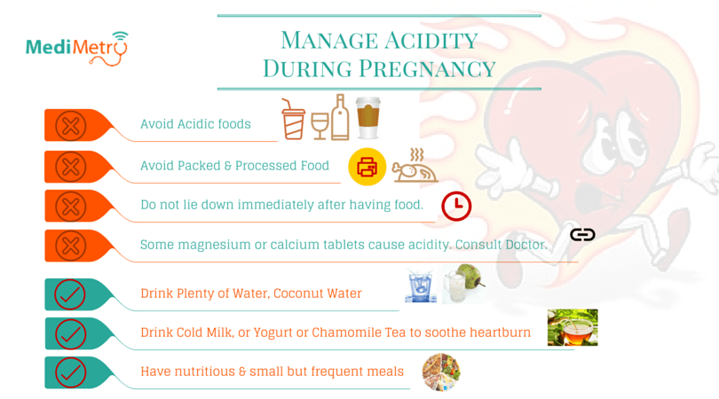 Manage Acidity during pregnancy