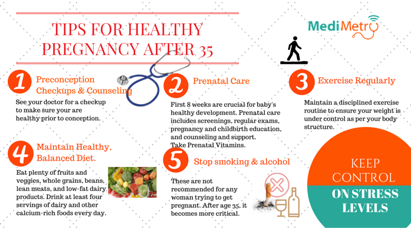 Tips for Healthy Pregnancy after 35