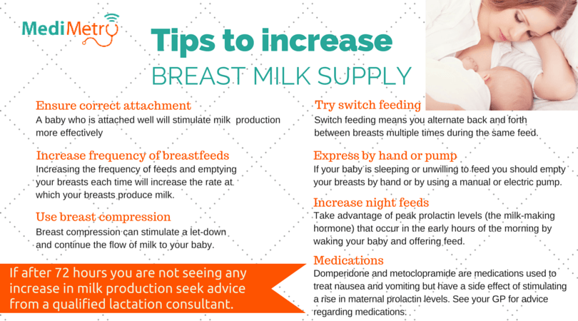 Tips to increase Breast Milk Supply