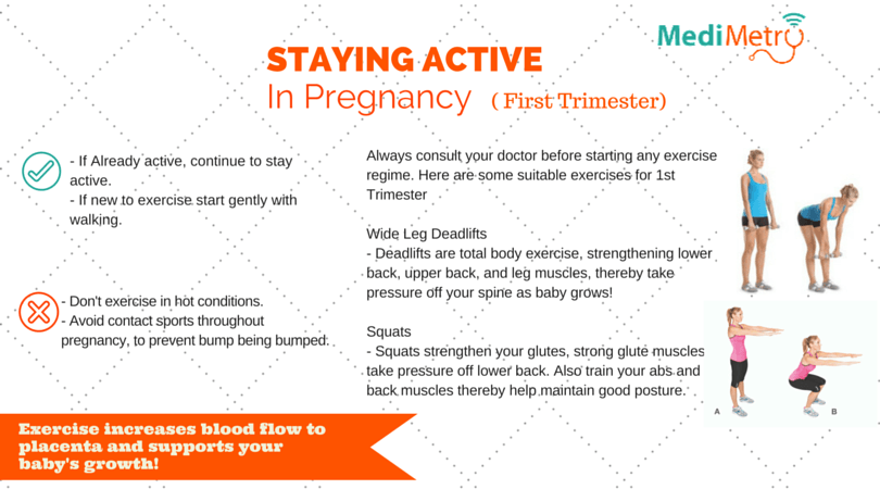 Staying Active – Pregnancy First Trimester