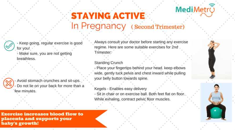 Staying Active – Pregnancy Second Trimester